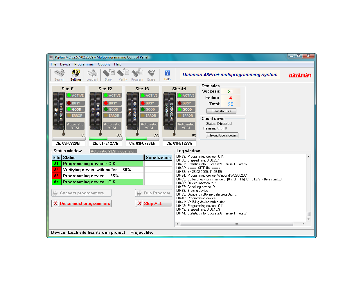 Device Programming / Verification